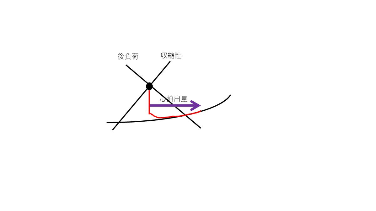 f:id:KenzyN:20190716150159p:plain