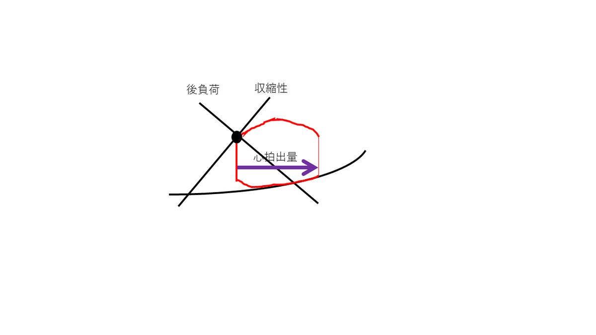f:id:KenzyN:20190716150205p:plain