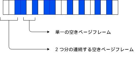 f:id:Kernel_OGSun:20200330092821j:plain