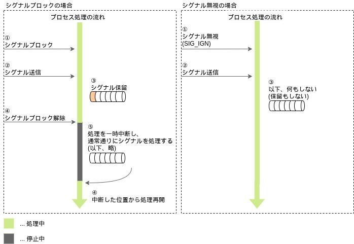 f:id:Kernel_OGSun:20200524175003j:plain