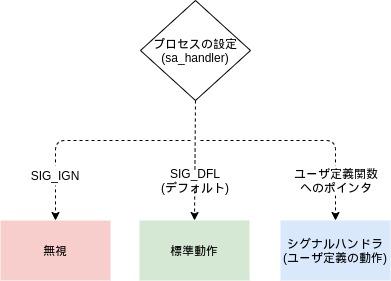f:id:Kernel_OGSun:20200524175145j:plain