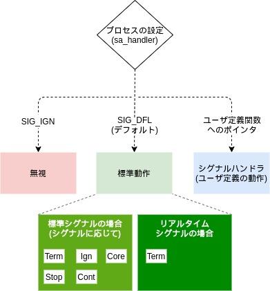 f:id:Kernel_OGSun:20200524175203j:plain