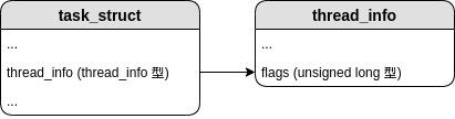 f:id:Kernel_OGSun:20200524175242j:plain