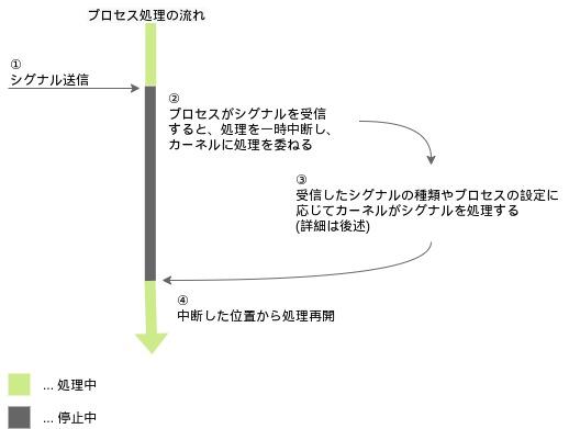 f:id:Kernel_OGSun:20200614161645j:plain