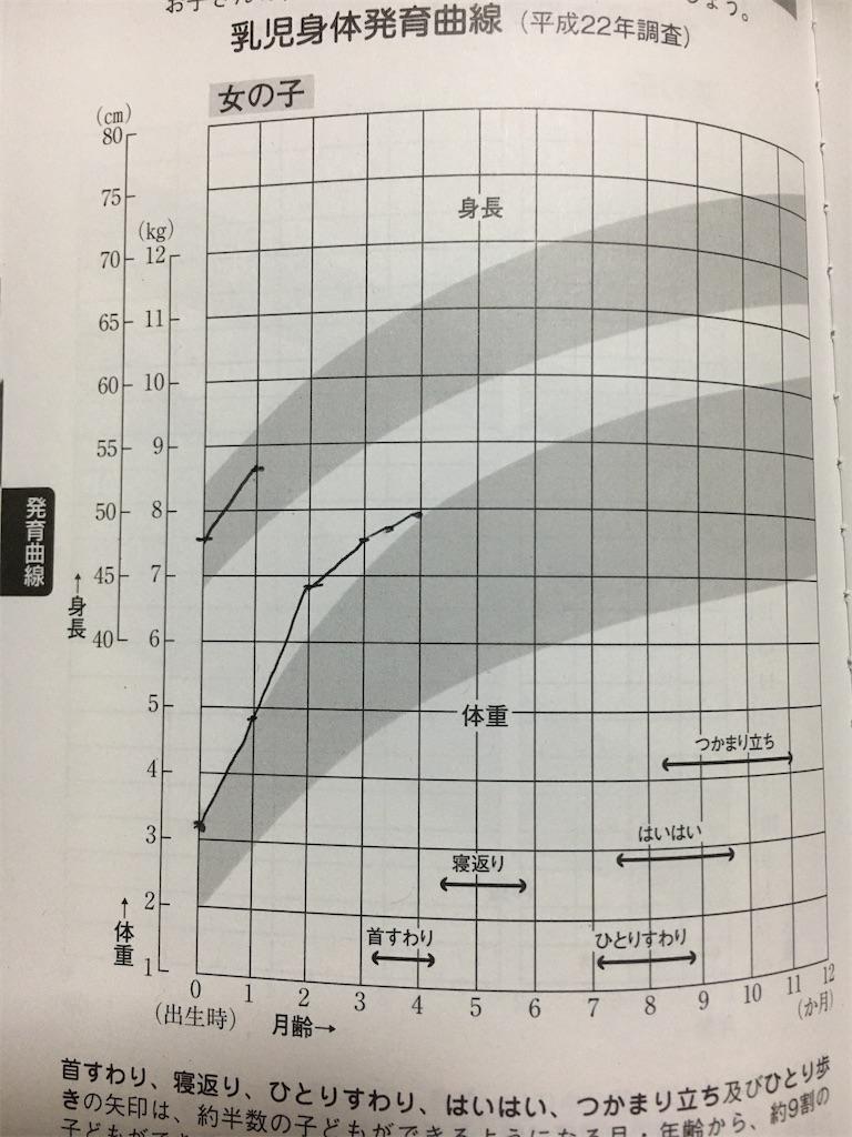 f:id:Kichiji2:20200425045551j:image