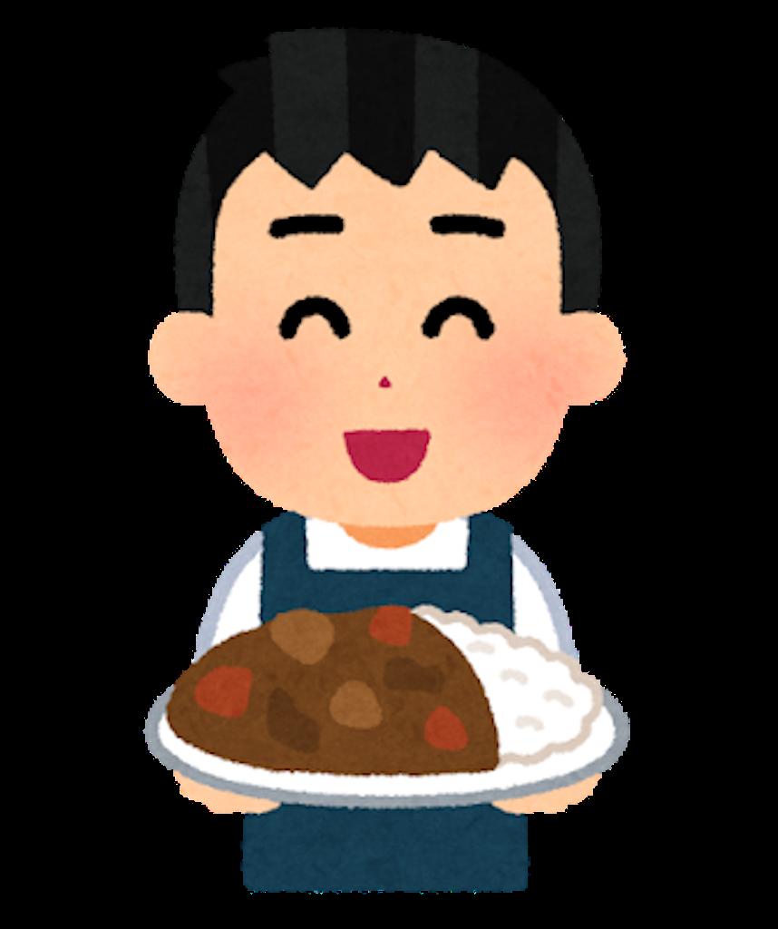 f:id:Kichiji2:20200509040737p:image