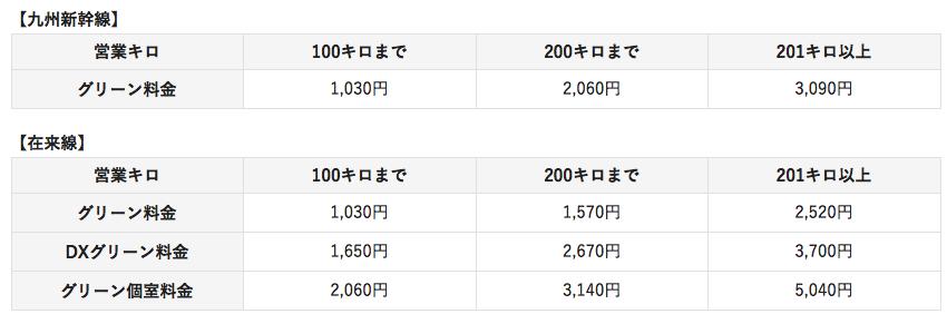 f:id:Kichikichi02:20190503013026p:plain