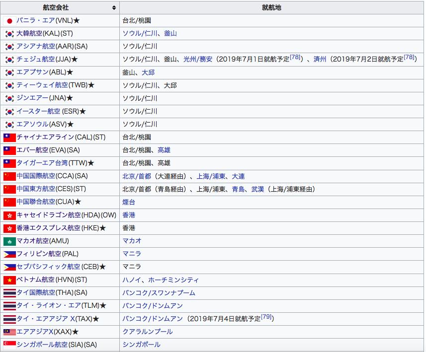 f:id:Kichikichi02:20190621103628p:plain