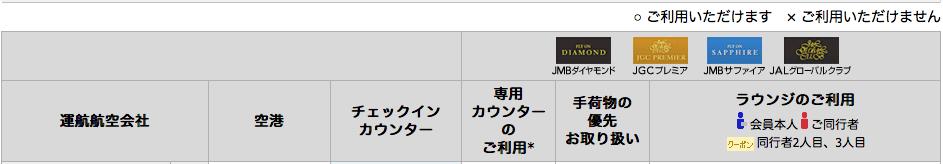 f:id:Kichikichi02:20190621104100p:plain