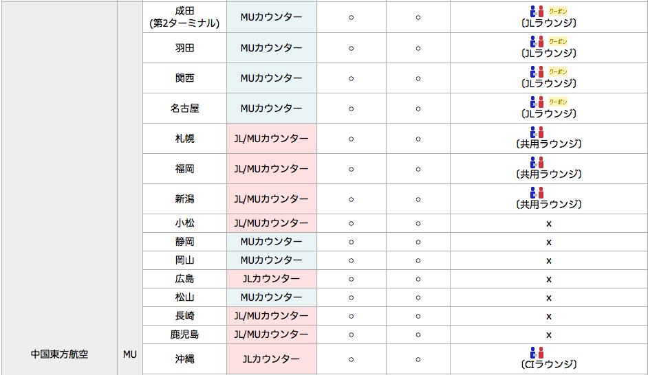 f:id:Kichikichi02:20190621104110p:plain