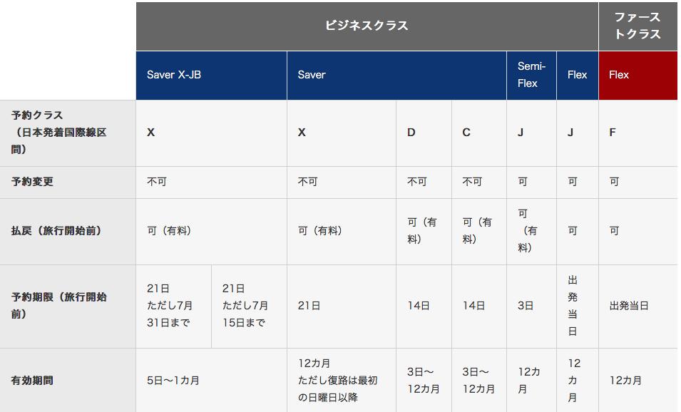 f:id:Kichikichi02:20190704110520p:plain