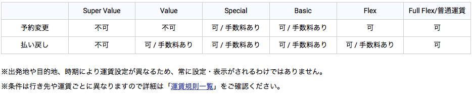f:id:Kichikichi02:20190704111309p:plain