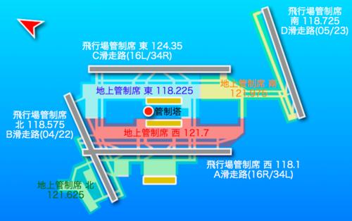 f:id:Kichikichi02:20190806234928p:plain