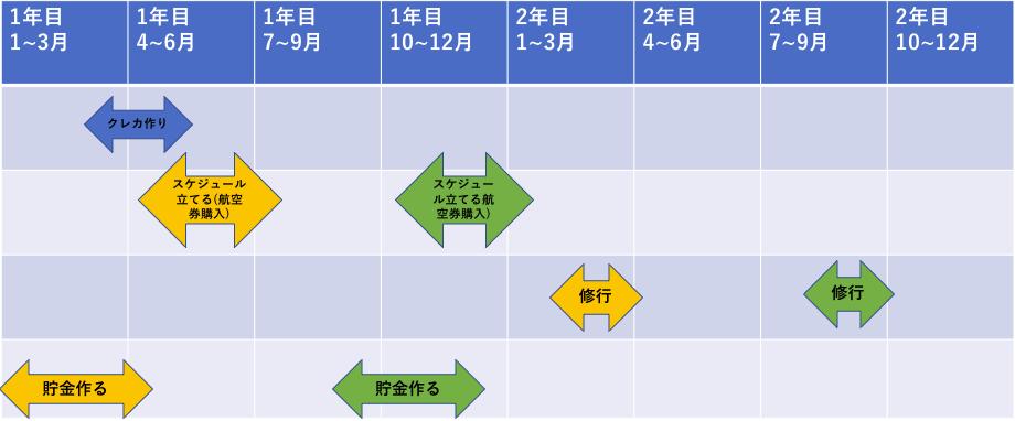 f:id:Kichikichi02:20190807140551p:plain