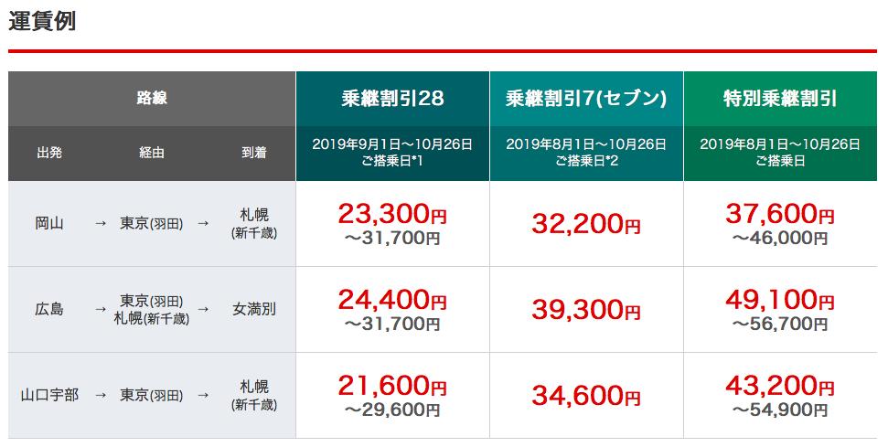 f:id:Kichikichi02:20190810102915p:plain