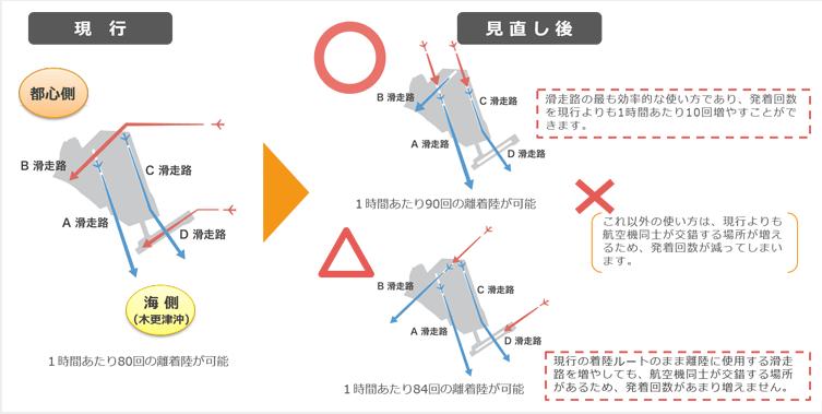 f:id:Kichikichi02:20190811154427p:plain
