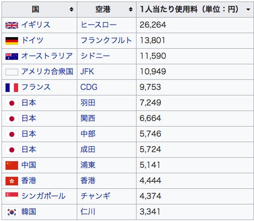 f:id:Kichikichi02:20190816153152p:plain