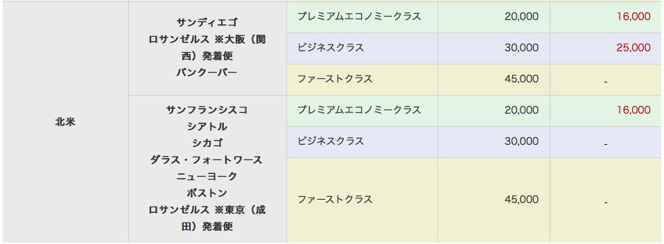 f:id:Kichikichi02:20190821020512p:plain