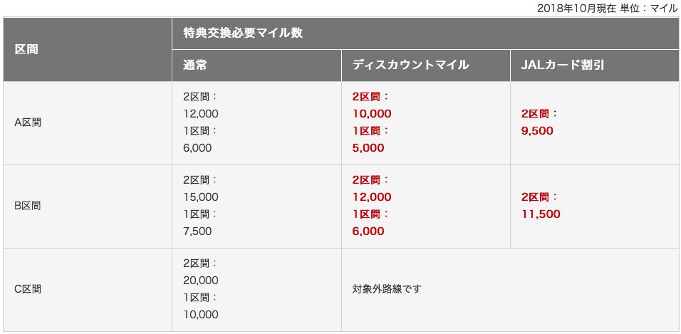 f:id:Kichikichi02:20190821020552p:plain