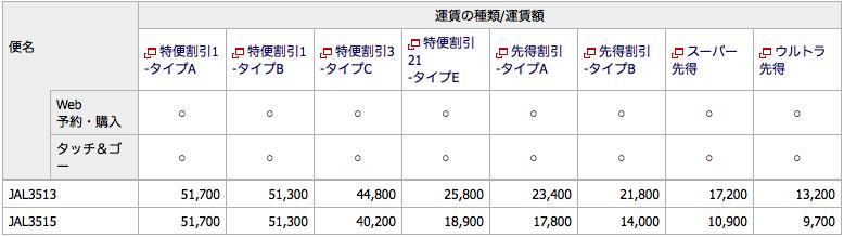 f:id:Kichikichi02:20190821020603p:plain