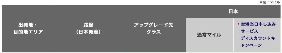 f:id:Kichikichi02:20190821021113p:plain