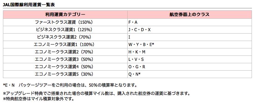 f:id:Kichikichi02:20190827201913p:plain
