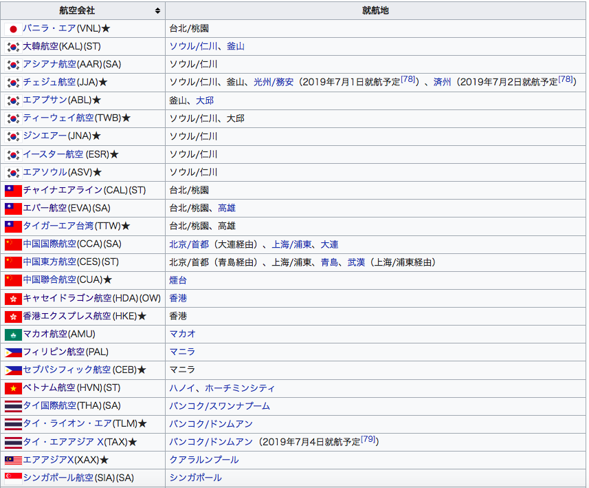 f:id:Kichikichi02:20190827222309p:plain