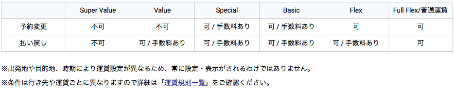 f:id:Kichikichi02:20190827225838p:plain