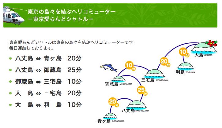 f:id:Kichikichi02:20190829232948p:plain