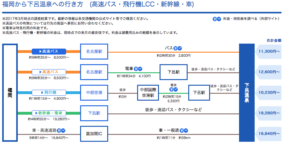 f:id:Kichikichi02:20190904015902p:plain