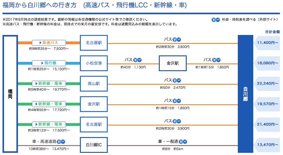 f:id:Kichikichi02:20190904015919p:plain