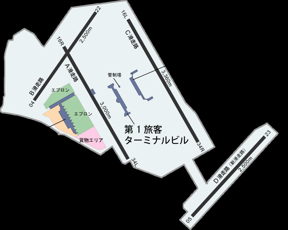 f:id:Kichikichi02:20200104234553p:plain