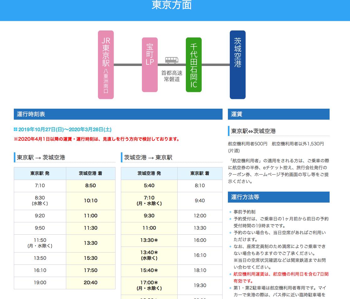 f:id:Kichikichi02:20200129231346p:plain