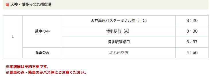 f:id:Kichikichi02:20200202112425p:plain