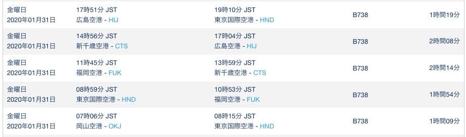 f:id:Kichikichi02:20200207121715p:plain