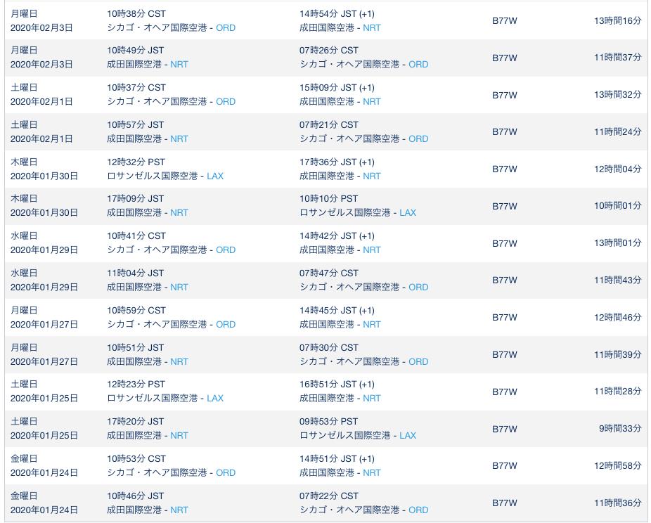 f:id:Kichikichi02:20200207123153p:plain
