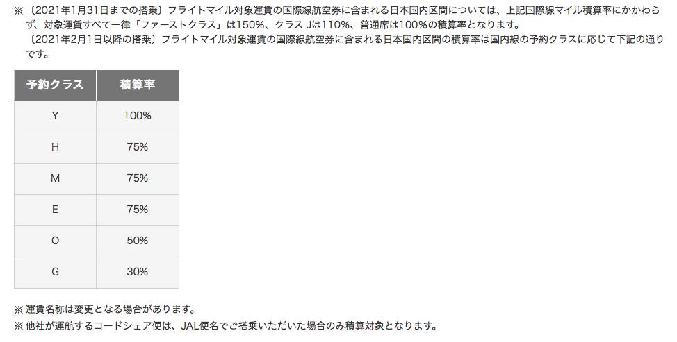 f:id:Kichikichi02:20200208120322p:plain