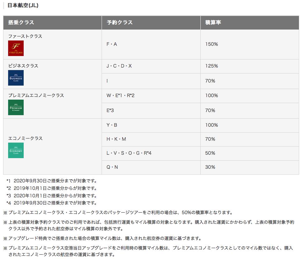 f:id:Kichikichi02:20200208120724p:plain
