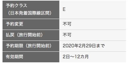 f:id:Kichikichi02:20200208121111p:plain