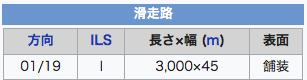 f:id:Kichikichi02:20200410182200p:plain