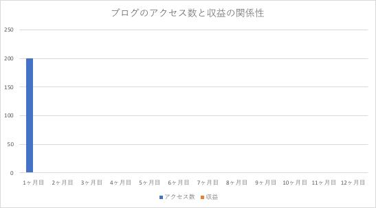 f:id:Kichikichi02:20200420151336p:plain