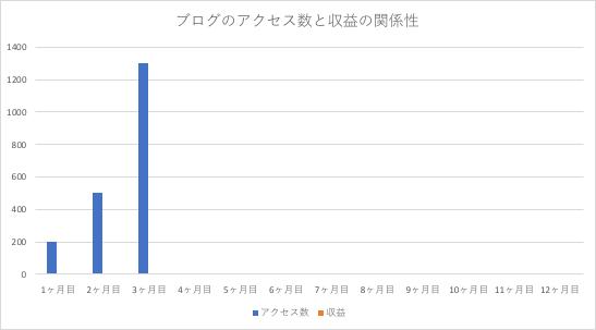 f:id:Kichikichi02:20200420151506p:plain