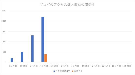 f:id:Kichikichi02:20200420151643p:plain