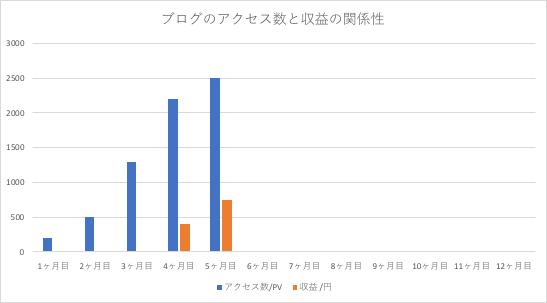 f:id:Kichikichi02:20200420151714p:plain