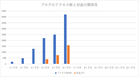f:id:Kichikichi02:20200420151747p:plain