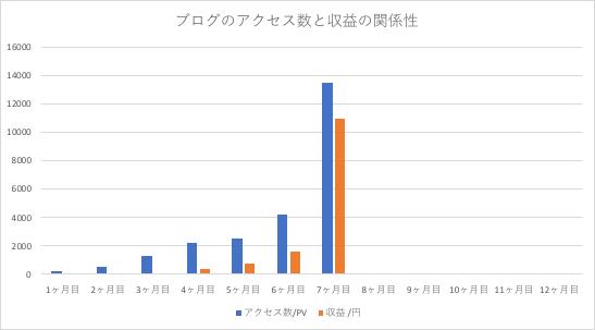 f:id:Kichikichi02:20200420151921p:plain