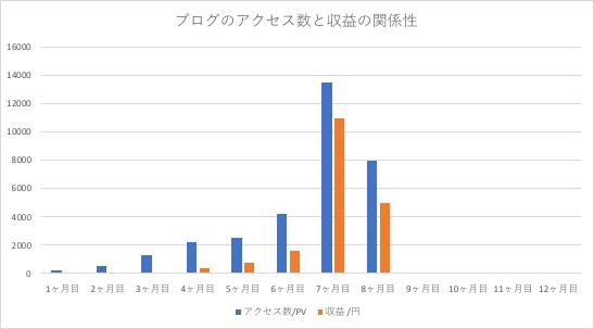 f:id:Kichikichi02:20200420151945p:plain