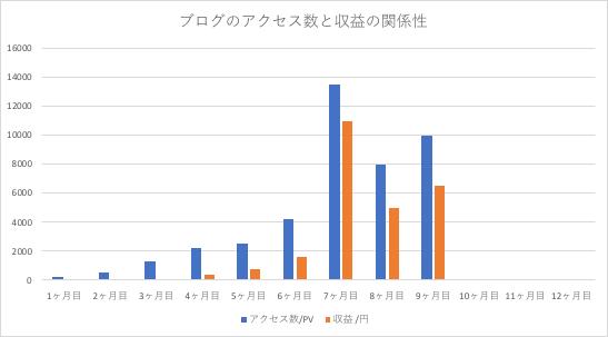 f:id:Kichikichi02:20200420152203p:plain