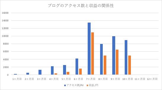 f:id:Kichikichi02:20200420152225p:plain