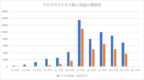 f:id:Kichikichi02:20200420152259p:plain
